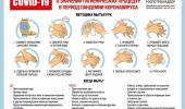 Профилактика коронавируса